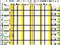 Dienstplan für Excel 2003 und Excel 2007
