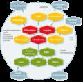 PDS Handwerkersoftware / Branchensoftware